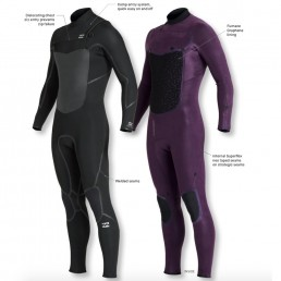 Billabong Furnace Absolute X 5/4mm 5mm Graphene + liner. Cold water performance winter wetsuit mens womens. Isle of Wight surf UK