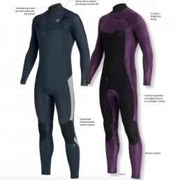 Billabong Fall 2019 Winter 2020 Furnace Absolute Graphene + Thermo Silk liner lining cold water performance wetsuit value style surf uk isle of wight south coast