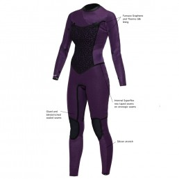 Billabong womens furnace synergy graphene thermo silk lining ladies girls warm 3/2 4/3 5/4 spring summer wetsuit best new 2020