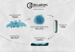 Eco-friendly recycler wetsuits. Billabong - Earth Wind Water